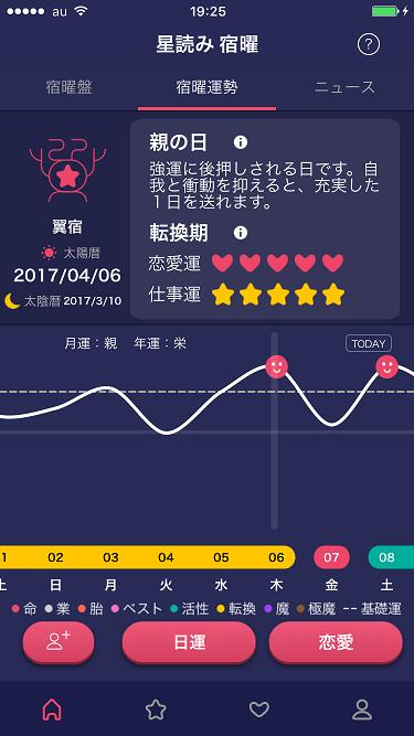 日運 最新2